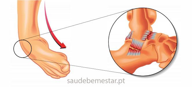 Massagem de rosto para circulação sanguínea